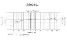 Audio-Technica ES933C - Kardioidní kondenzátorový závěsný mikrofon v černé barvě