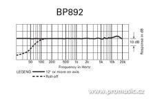 Audio-Technica BP892 - Subminiaturní všesměrový kondenzátorový mikrofon, včetně napájecího modulu AT8539