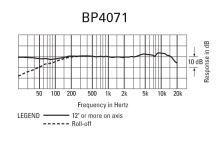 Audio-Technica BP4071L - Směrový kondenzátorový mikrofon, délka 539 mm