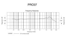 Audio-Technica PRO37 - Kardioidní kondenzátorový mikrofon s malou membránou