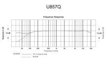 Audio-Technica U857Q - Kondenzátorový kardioidní mikrofon s husím krkem pro rychlou montáž, délka 36,5 cm