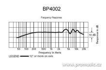 Audio-Technica BP4002 - Všesmerový dynamický mikrofón