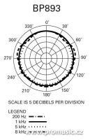 Audio-Technica BP893 - Subminiaturní bezdrátový hlavový mikrofon