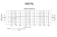 Audio-Technica U857AL - Kondenzátorový kardioidní mikrofon s husím krkem osazeným montážní redukcí, délka 42 cm