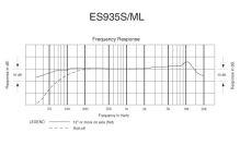 Audio-Technica ES935SML6 - Konden. mik.MicroLine s hus. krk., přep.mute a indik. LED diod., Poloh.v úhlu 90°,316,3mm