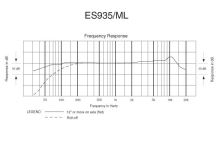 Audio-Technica ES935ML6 - Kondenzátorový mikrofon MicroLine s husím krkem, Polohování v úhlu 90°, délka 316,3 mm