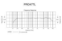 Audio-Technica PRO47TL - Kardioidní kondenzátorový mikrofon s husím krkem, montáž na závit 5/8, délka 401 mm