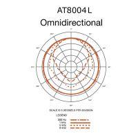 Audio-Technica AT8004L - Všesměrový dynamický mikrofon, délka 239,5 mm