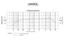 Audio-Technica U859QL - Kondenzátorový kardioidní mikrofon s husím krkem pro rychlou montáž, délka 48 cm