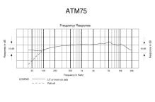 Audio-Technica ATM75cW - Hlavový kardioidní kondenzátorový mikrofon