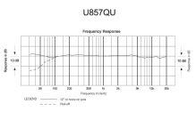 Audio-Technica U857QU - Kondenzátorový mikrofon UniLine s husím krkem pro rychlou montáž, délka 48,7 cm