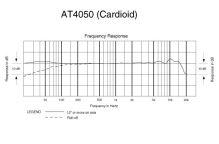 Audio-Technica AT4050SC - Kondenzátorový mikrofon s přepínatelnou směrovou char. a s pevným uchycením na stojan