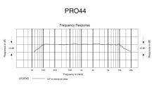 Audio-Technica PRO44 - Jednosměrový kondenzátorový mikrofon s tlakovou zónou, s kabel. 7,6 m s konek. TA3F a XLRM